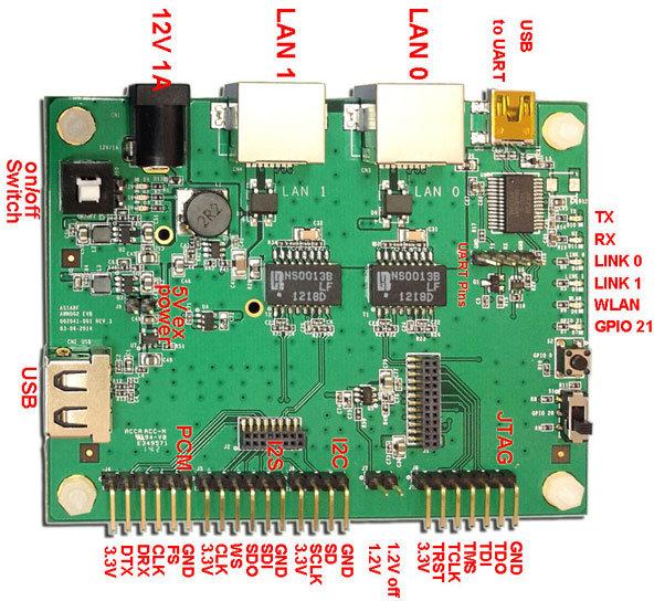 Large Base Board for AWM002 Module