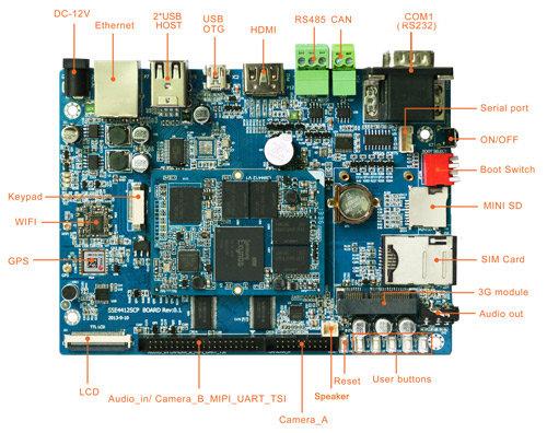 Boardcon_EM4412
