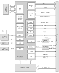 CM-QS600 Block Diagram (Click to Enlarge)