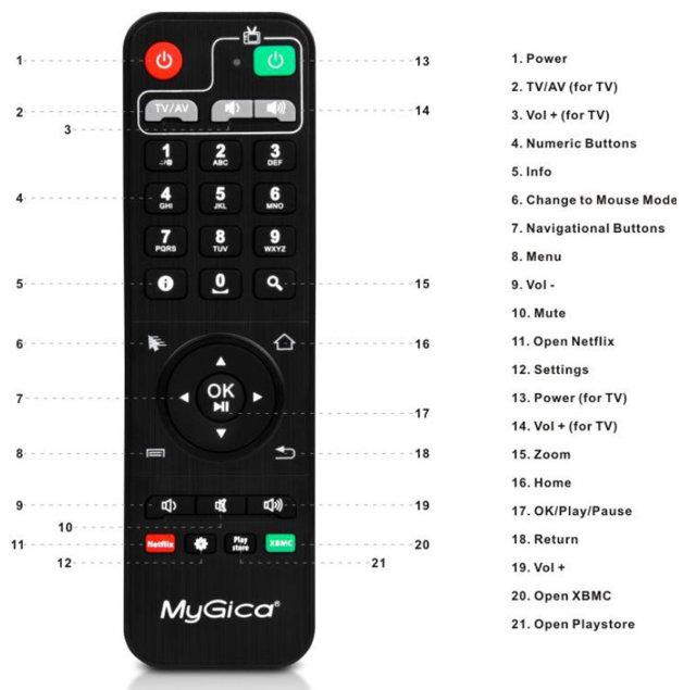 MyGica_Remote_Control