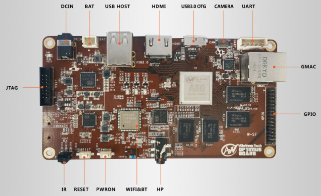 A80 OptimusBoard (Click to Enlarge)