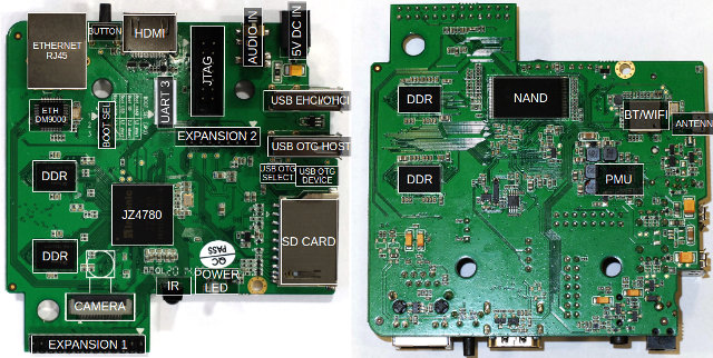 MIPS Creator CI20 Board Components' Description (Click to Enlarge)