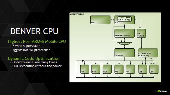 Nvidia_Tegra_K1_Denver_CPU