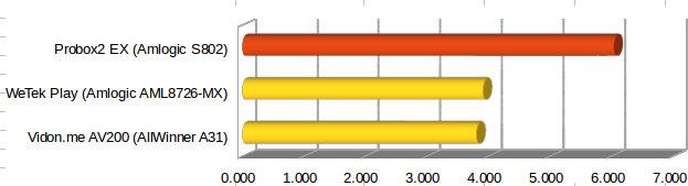 Probox2_EX_Ethernet