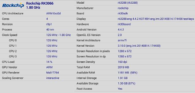 Rockchip_RK3288_CPU-Z