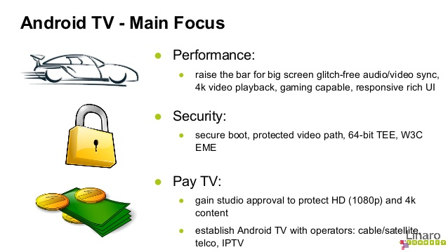 Android_TV_Goals