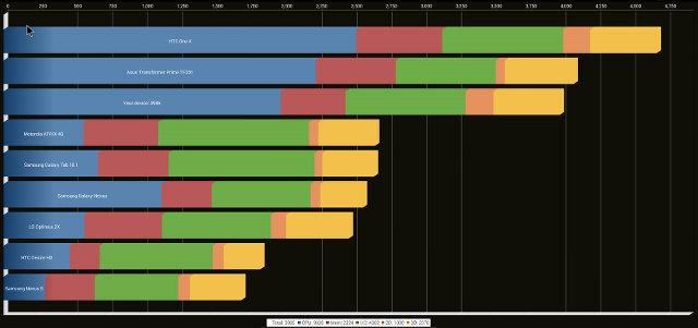 Quadrant Score (Click to Enlarge)