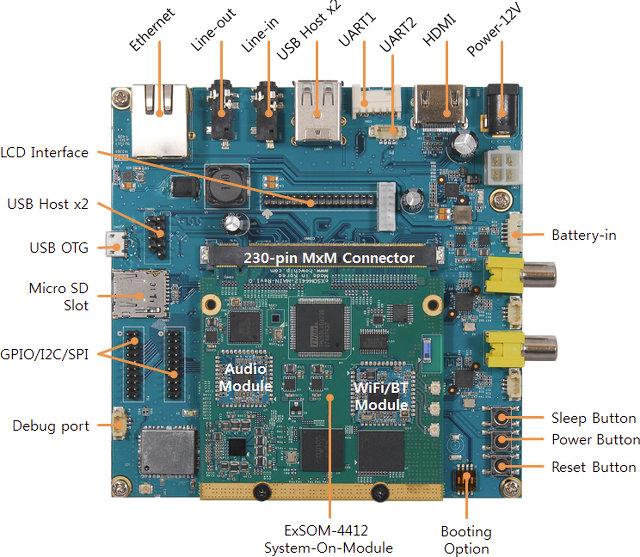 ExSOM-4412-DVK