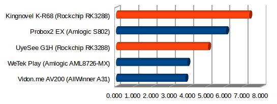 Kingnovel_K-R68_Ethernet