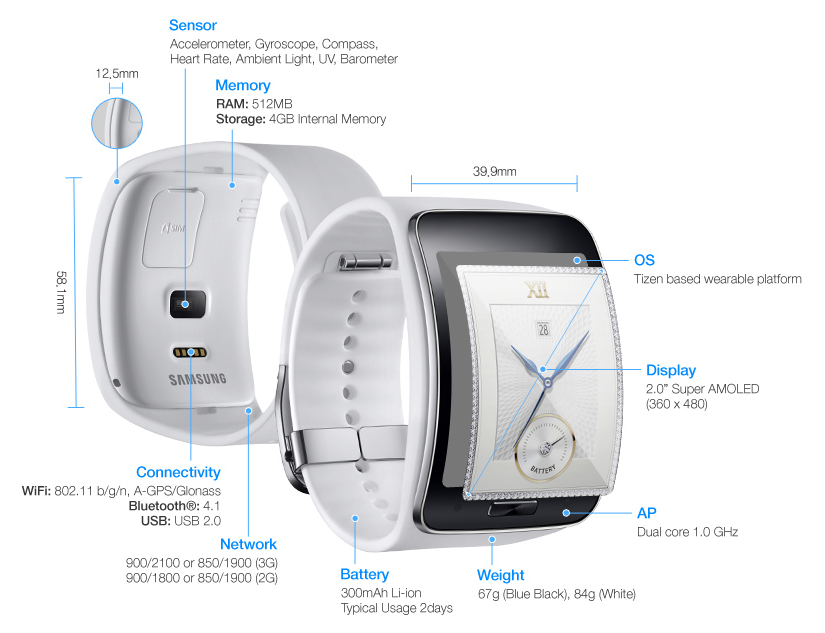 Samsung Gear S SmartWatch and Tizen SDK for Wearables