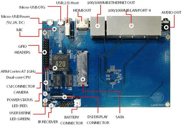 SinoVoIP_BPI-R1_Router