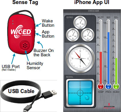 WICED_Sense_Development_Kit