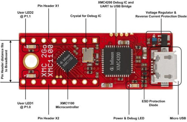 XMC1100_Development_Board