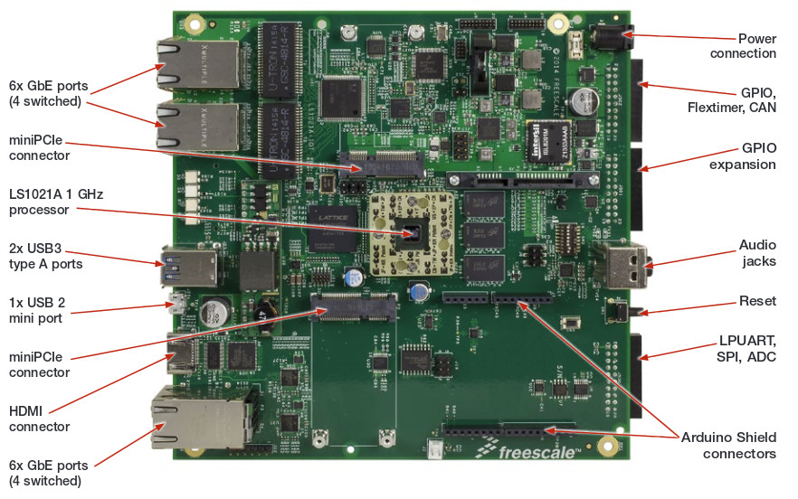 Freescale Ls1021a Iota Iot Gateway Reference Design