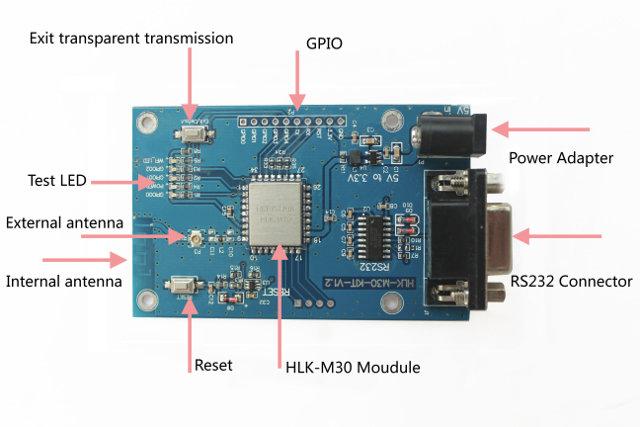 HKL-M30 StartKit (Click to Enlarge)