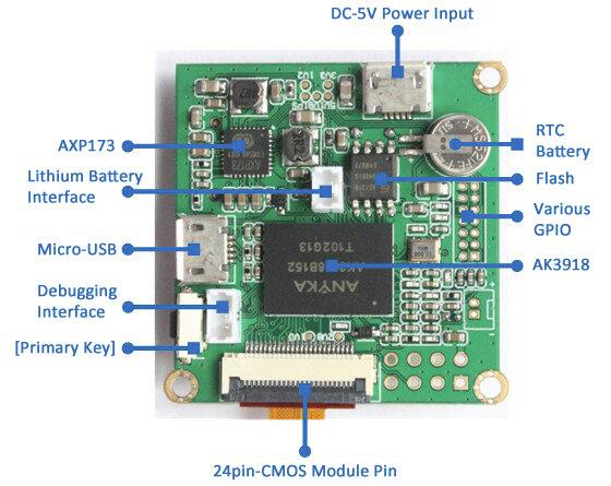 BPI-D1_Camera_Module