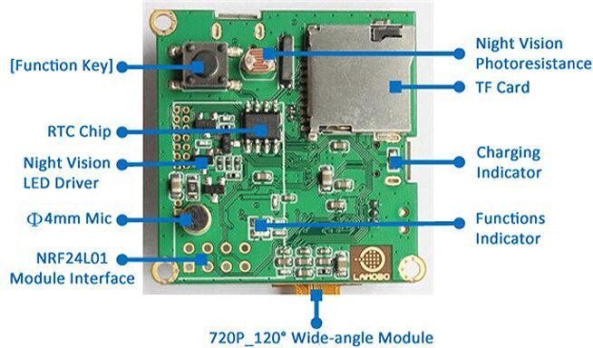 BPI-D1_Camera_Module_Without_Camera