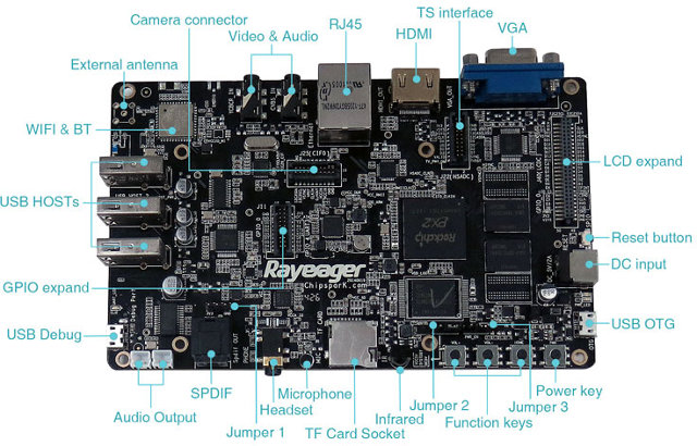 Rayeager_PX2_Board