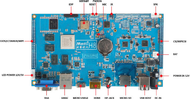 A80 HummingBird H8 Board (Click to Enlarge)