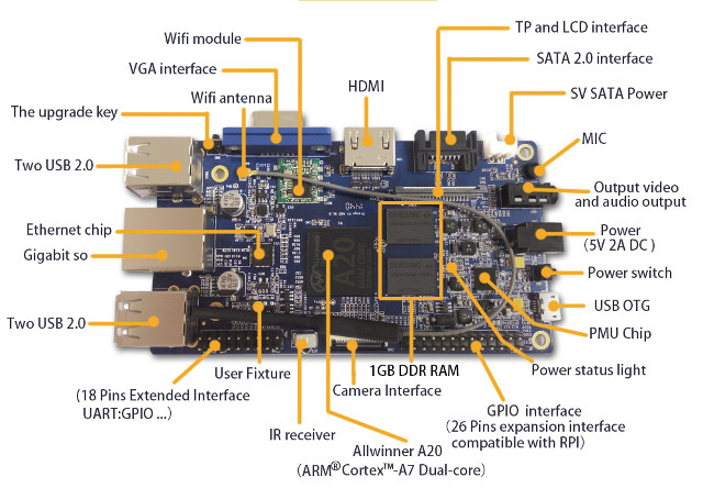 Orange_Pi_Board