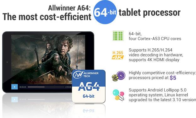 Allwinner_A64