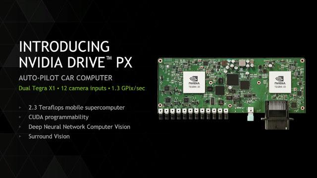 Nvidia_Drive_PX