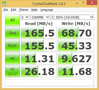 mele_pcg03_disk_benchmark