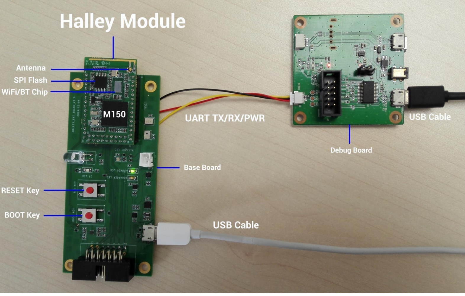 Ingenic Halley Is A  20 Linux Based Iot Board With Wi