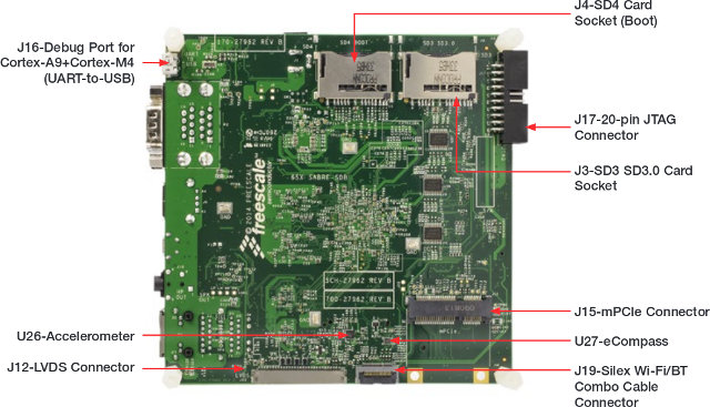 Back of SABRE i.MX 6SoloX Board (Click to Enlarge)