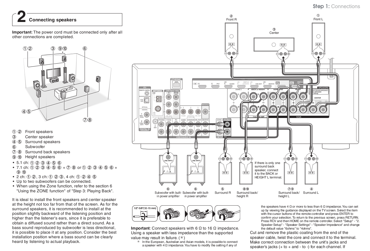 Onkyo Tx Nr636 Av Receiver Setup And Audio Pass Through With Basic Diagram Of Speaker For 51 Channel Surround Sound Connections Click To Enlarge
