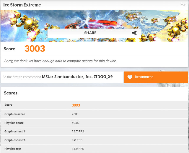3DMark ICE Storm Extreme (Click to Enlarge)