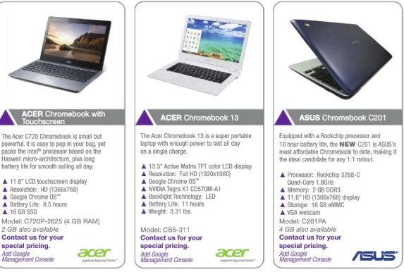 Asus_Chromebook_C201