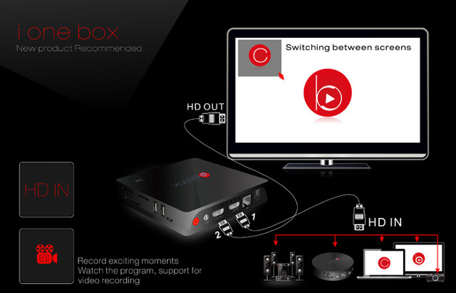 i_one_box_HDMI_recording