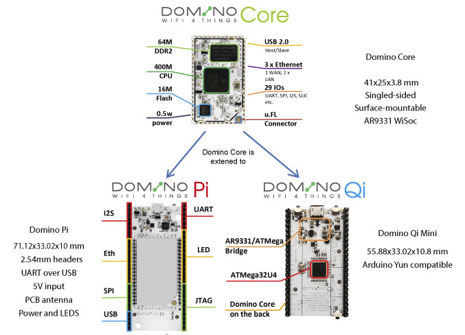 Domino_Boards
