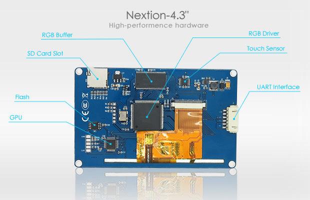 Nextion-4.3