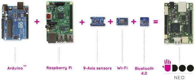 UDOO_Neo_Arduino_Raspberry_Pi