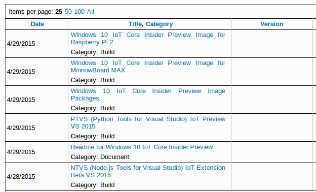 Windows 10 IoT Preview for Raspberry Pi 2 and MinnowBoard Max