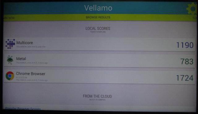 Xiaomi_Mi_Box_Mini_Vellamo_3.1