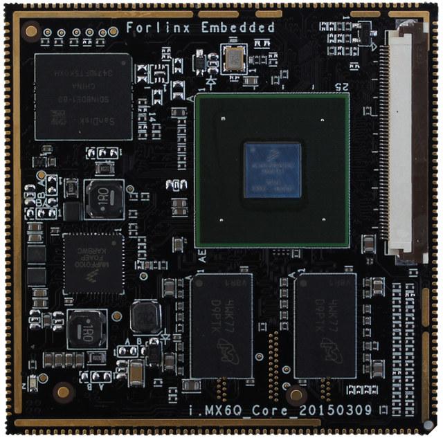 i.MX6Q_Core