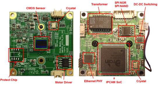 GM813x_IP_Camera_Board