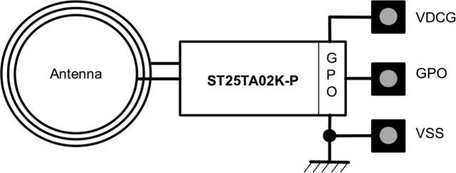 CLOUD-ST25TA System Block Diagram