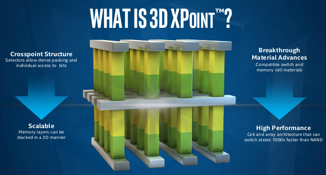 What_is_3D_XPoint
