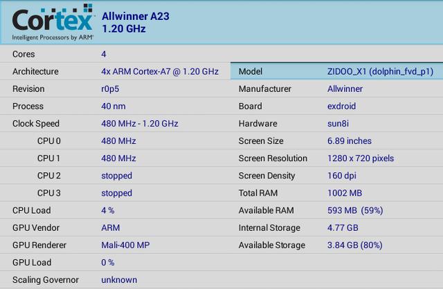 Allwinner_H3_CPU-Z