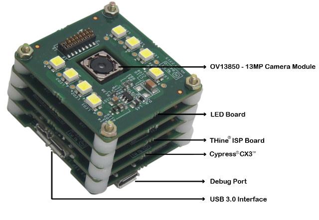 Ascella-CX3-USB3.0-Camera-Kit