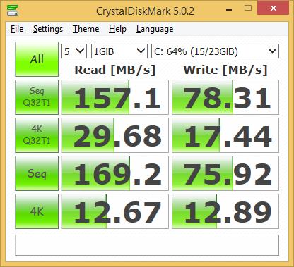 CrystalDiskMark_Mele_PCG01