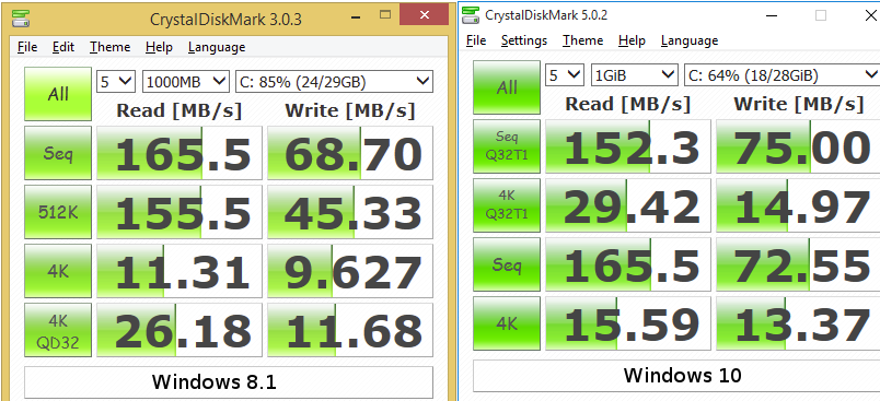 CrystalDiskMark_Windows_8.1_vs_Windows_10