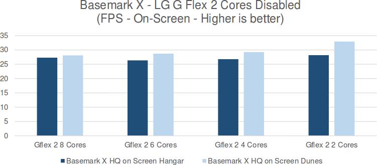 Basemark_X_LG_G_Flex_2