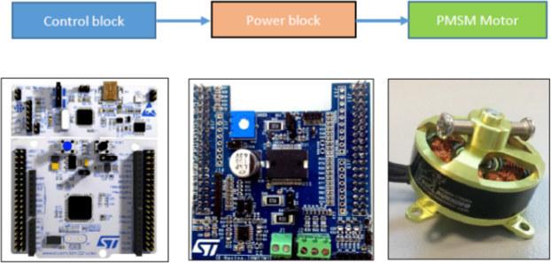 STMicro_Motor_Control_Kit