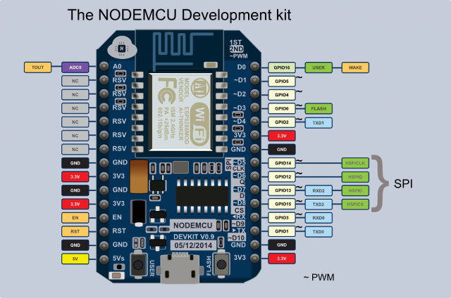 NodeMCU v0.9 Pinout (Click to Enlarge)