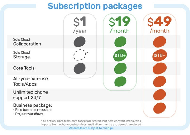 Solu_Subscription_package